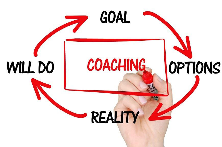 programación Neurolingüística  coach frey