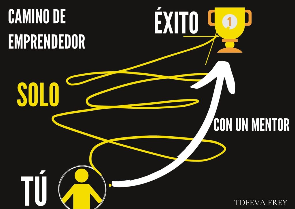 curvas_del_exito_hotmart_2020_frey